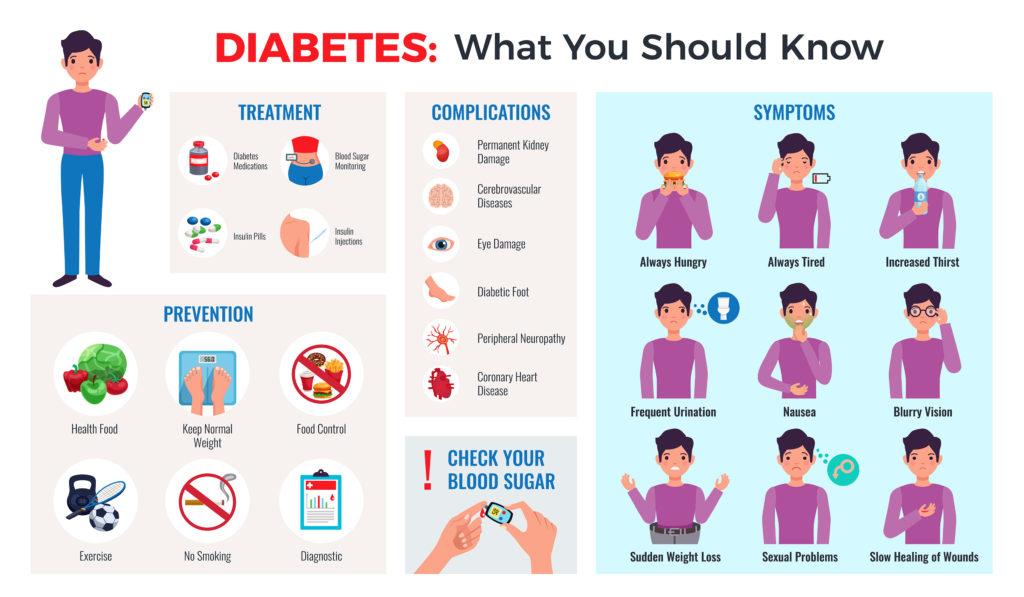 Halki Diabetes Remedy 1 - Daily Medicos