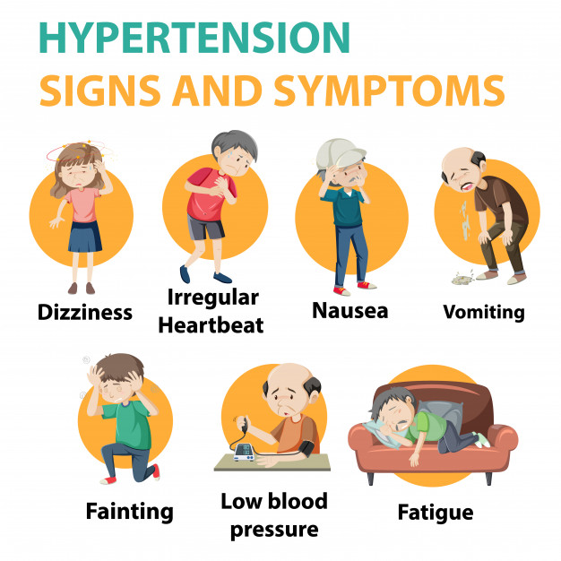 Orthostatic Hypertension-Sign, Symptoms, and Treatment 2 - Daily Medicos
