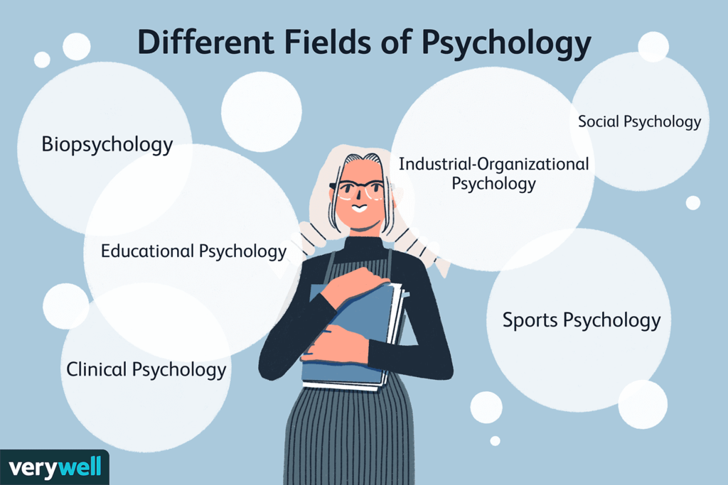 Scope of Psychology in Pakistan [Detailed Guide] 5 - Daily Medicos