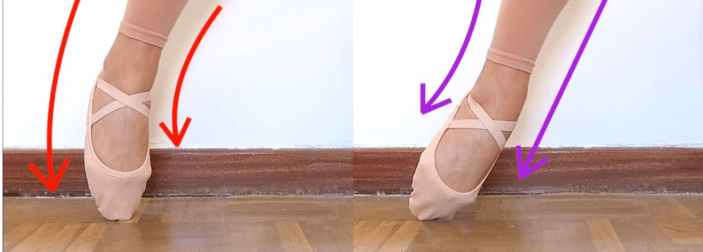 Sickled Feet in Ballet | How to avoid sickling | Why do you get sickled feet in ballet? 3 - Daily Medicos